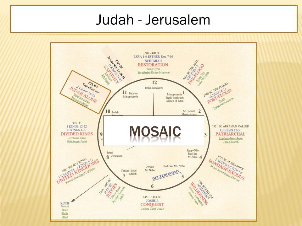 JUDAH ALONE II Kings18-23Hezekian - Amon - Manasseh - Josiah721 BC FALL OF ISRAELJudah - Jerusalem 586 BC Jerusalem Leveled 721 BC Fall of Israel