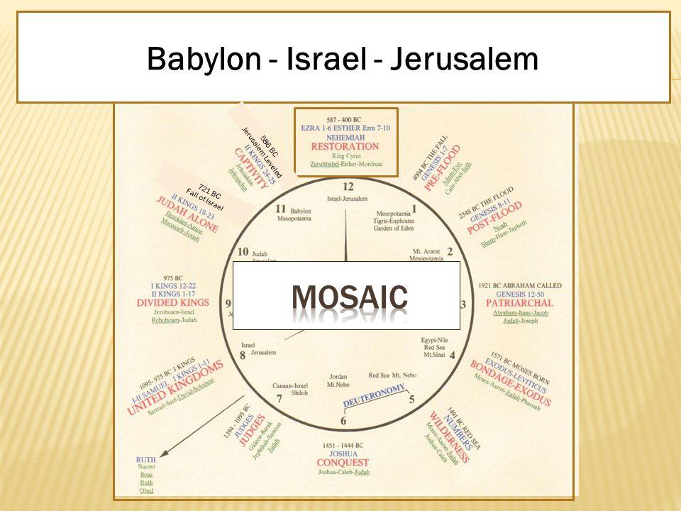 RESTORATION Ezra 1-6 Esther Ezra 7-10 Nehemiah 587 – 400 BC King Cyrus – Zerubbabel – Esther Mordecai Babylon - Israel - Jerusalem 586 BC Jerusalem Leveled 721 BC Fall of Israel