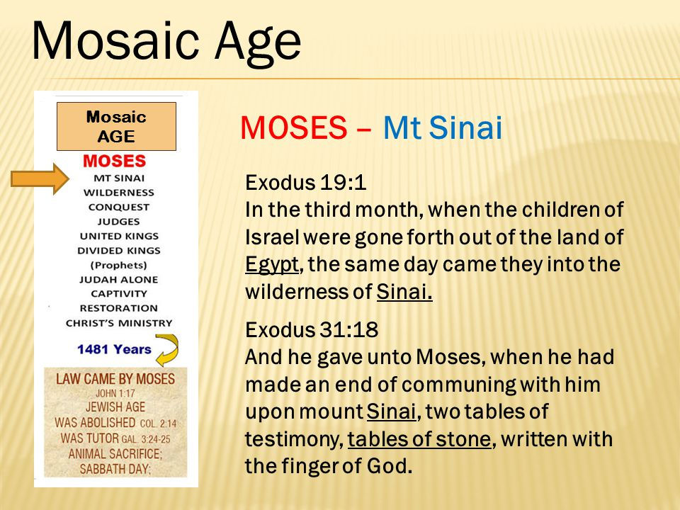 Mosaic Age MOSES – Mt Sinai Mt Sinai Exodus 19 Exodus 19:1 In the third month, when the children of Israel were gone forth out of the land of Egypt, the same day came they into the wilderness of Sinai.