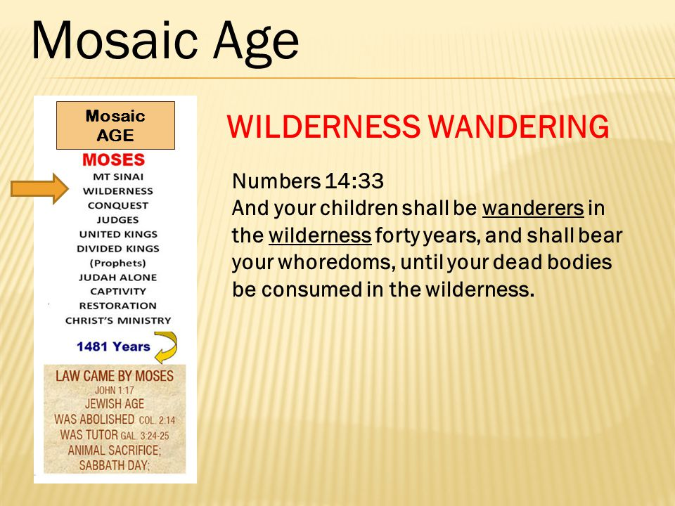 Mosaic Age WILDERNESS WANDERING Numbers 14:33 And your children shall be wanderers in the wilderness forty years, and shall bear your whoredoms, until your dead bodies be consumed in the wilderness.