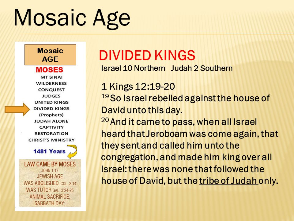 Mosaic Age DIVIDED KINGS 1 Kings 12:19-20 19 So Israel rebelled against the house of David unto this day. 20 And it came to pass, when all Israel hear