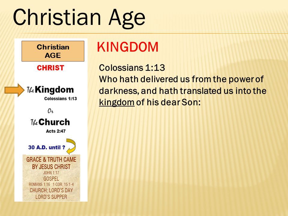 Christian Age KINGDOM Colossians 1:13 Who hath delivered us from the power of darkness, and hath translated us into the kingdom of his dear Son: Chris