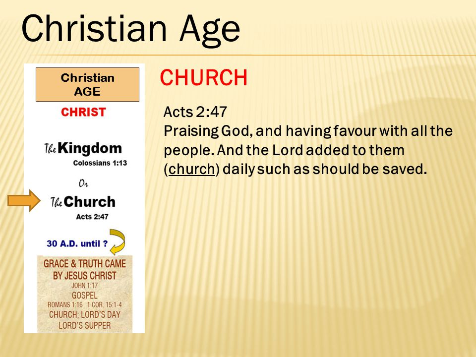 Christian Age CHURCH Acts 2:47 Praising God, and having favour with all the people.