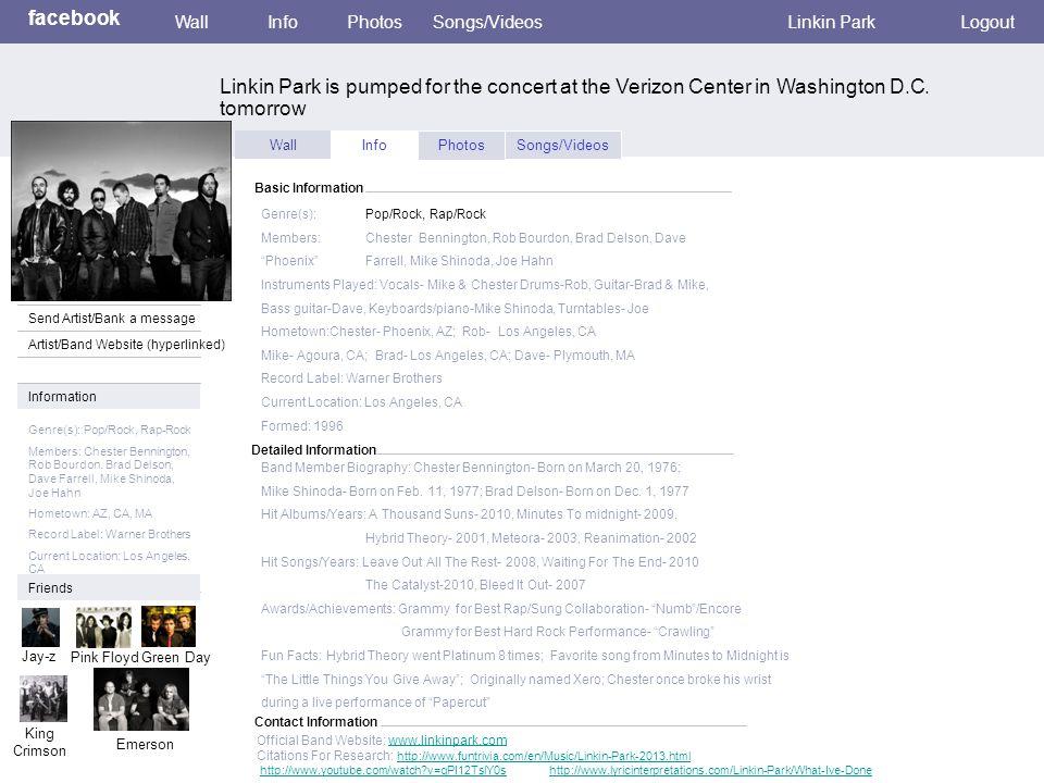 Wall InfoPhotosSongs/Videos Detailed Information Basic Information Genre(s):Pop/Rock, Rap/Rock Members:Chester Bennington, Rob Bourdon, Brad Delson, D