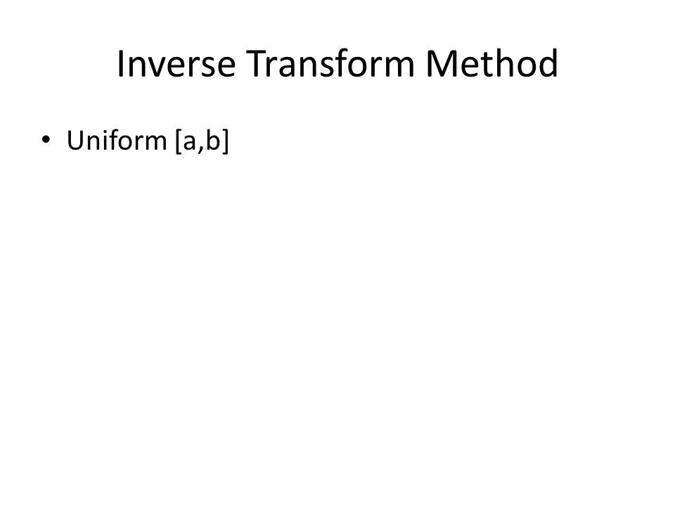 Inverse Transform Method Uniform [a,b]