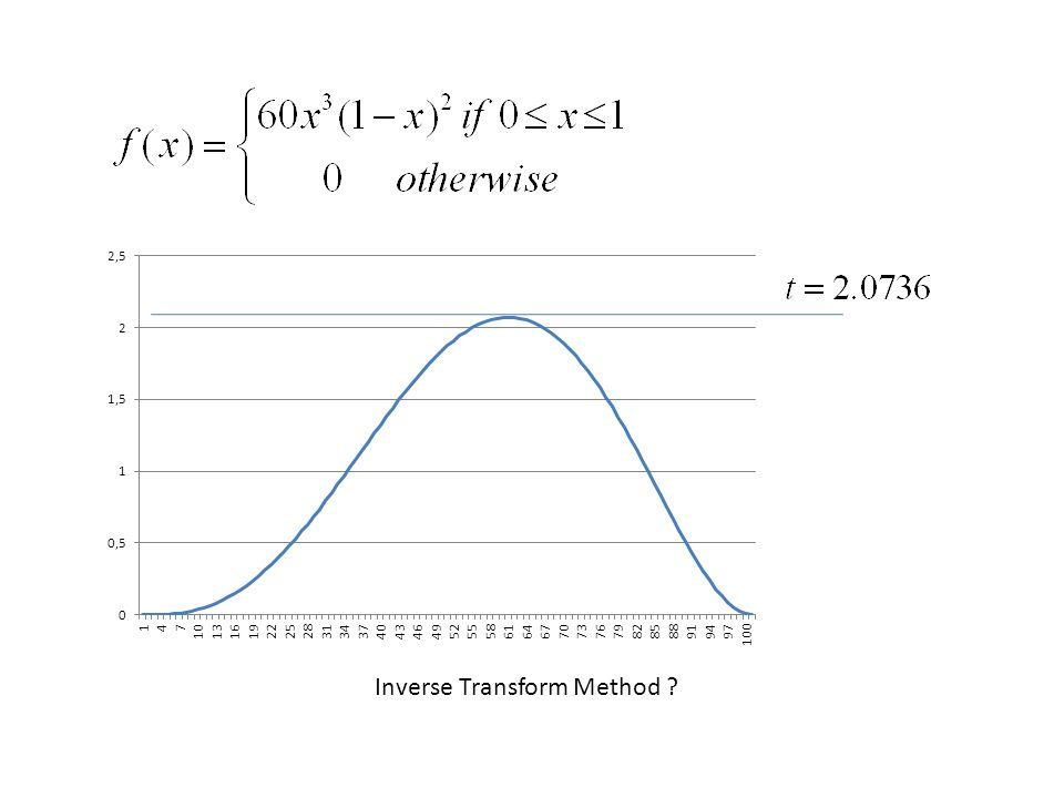 Inverse Transform Method ?