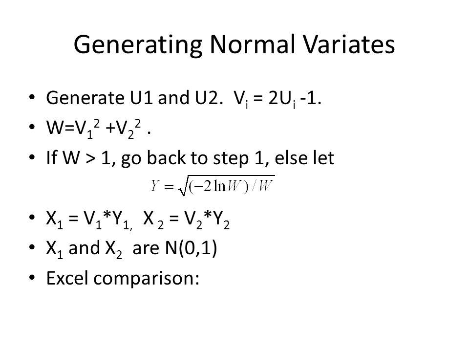 Generating Normal Variates Generate U1 and U2. V i = 2U i -1. W=V 1 2 +V 2 2. If W > 1, go back to step 1, else let X 1 = V 1 *Y 1, X 2 = V 2 *Y 2 X 1
