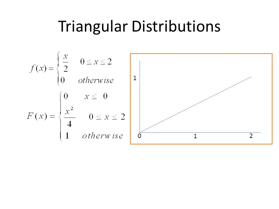 Triangular Distributions 1 20 1