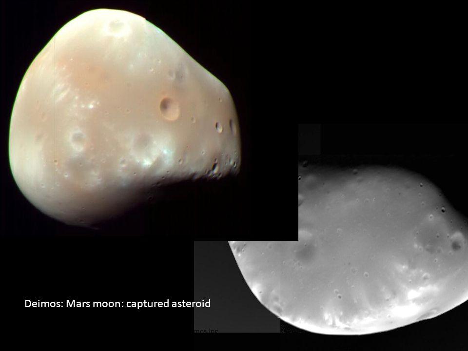 http://www.solarspace.co.uk/PlanetPics/Mars/deimos.jpg Deimos Deimos: Mars moon: captured asteroid