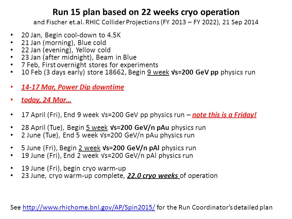 Run 15 plan based on 22 weeks cryo operation and Fischer et.al.