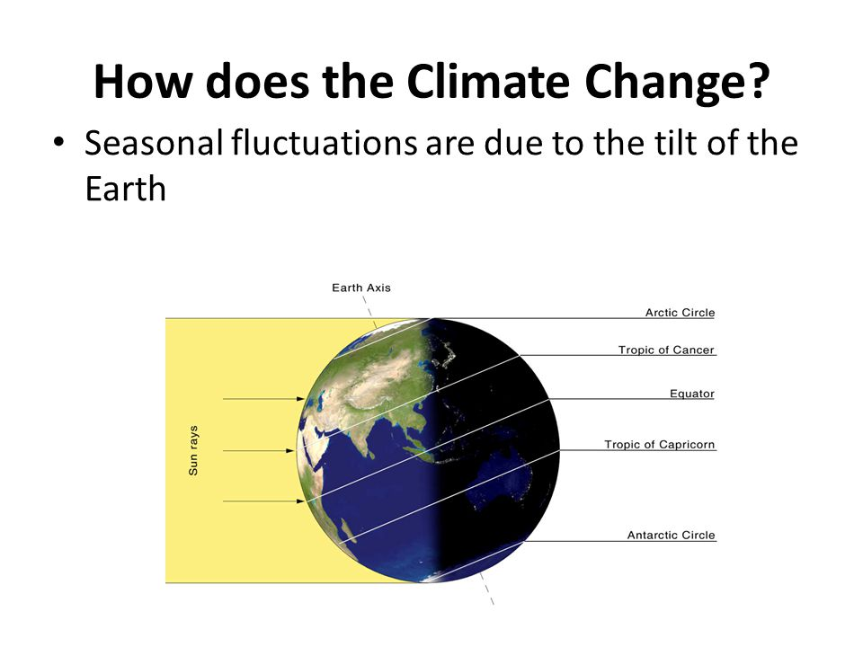 How does the Climate Change? Seasonal fluctuations are due to the tilt of the Earth