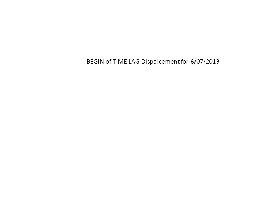 BEGIN of TIME LAG Dispalcement for 6/07/2013