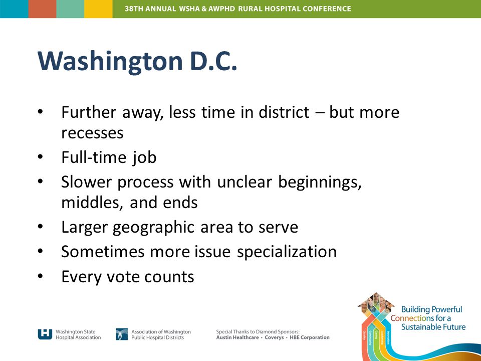 Further away, less time in district – but more recesses Full-time job Slower process with unclear beginnings, middles, and ends Larger geographic area to serve Sometimes more issue specialization Every vote counts Washington D.C.