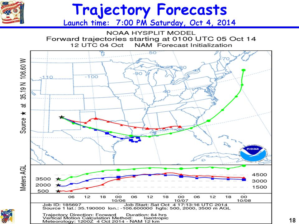 18 Trajectory Forecasts Launch time: 7:00 PM Saturday, Oct 4, 2014 Low / Middle /High