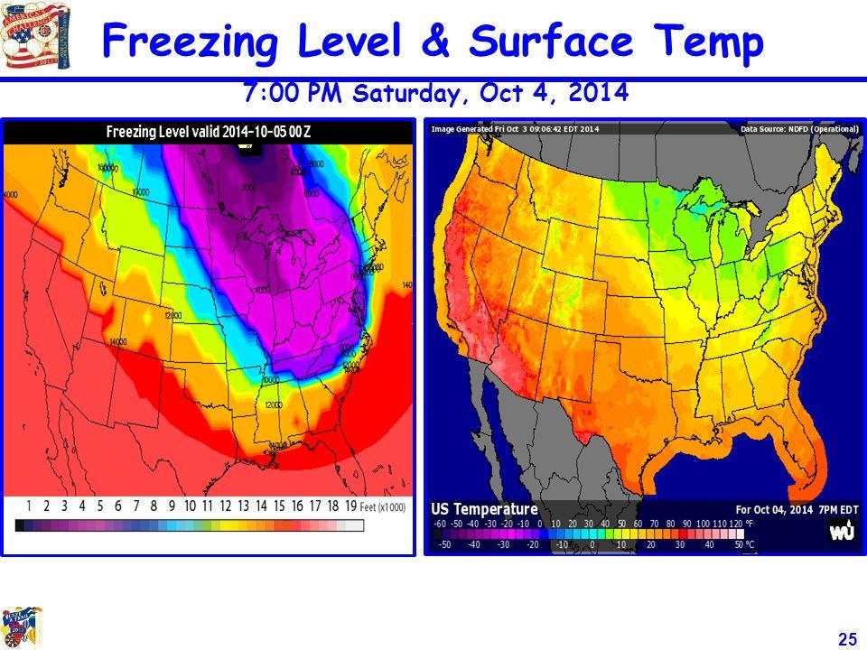 25 Freezing Level & Surface Temp 7:00 PM Saturday, Oct 4, 2014
