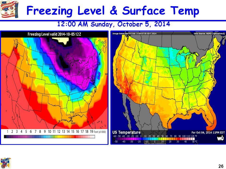 26 Freezing Level & Surface Temp 12:00 AM Sunday, October 5, 2014