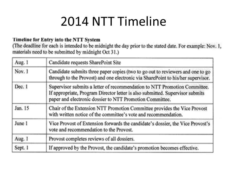 2014 NTT Timeline