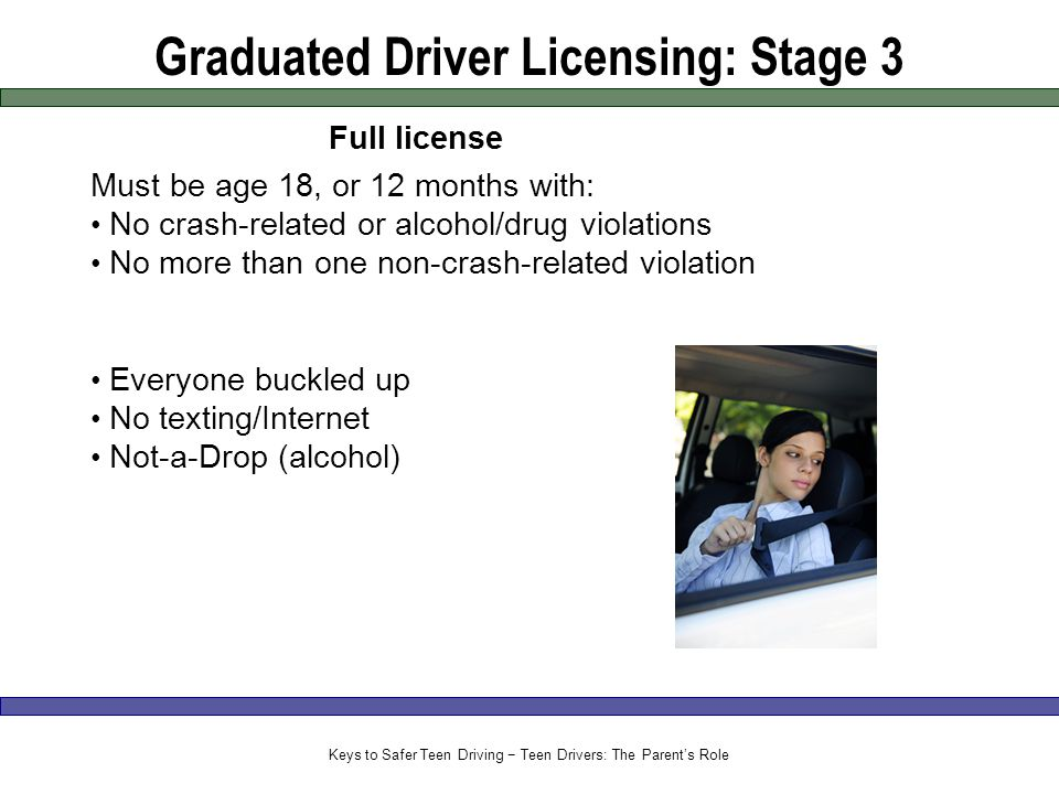 Graduated Driver Licensing: Stage 3 Full license Must be age 18, or 12 months with: No crash-related or alcohol/drug violations No more than one non-crash-related violation Everyone buckled up No texting/Internet Not-a-Drop (alcohol) Keys to Safer Teen Driving − Teen Drivers: The Parent's Role
