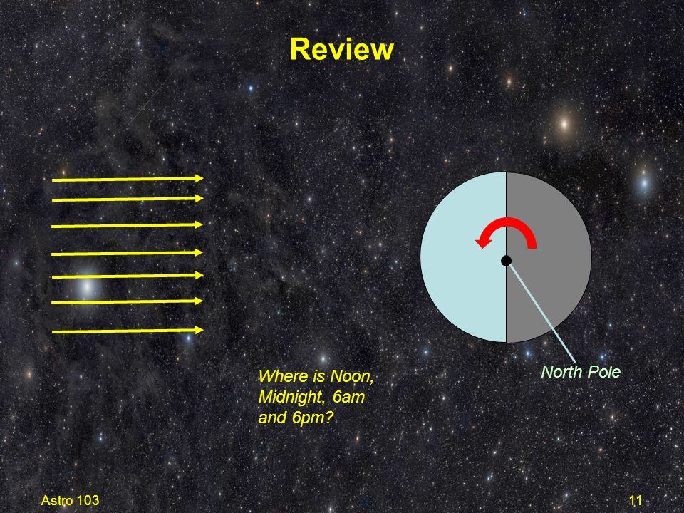 Review Astro 10311 North Pole Where is Noon, Midnight, 6am and 6pm?