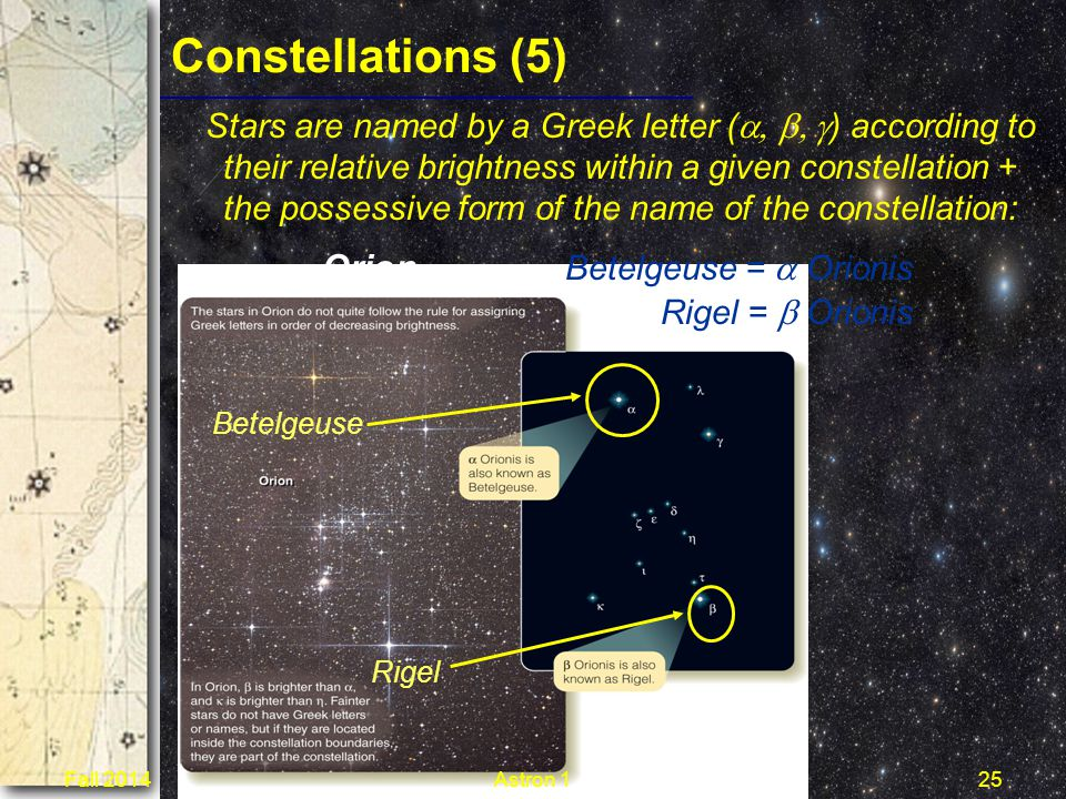 Constellations (5) Stars are named by a Greek letter (  ) according to their relative brightness within a given constellation + the possessive