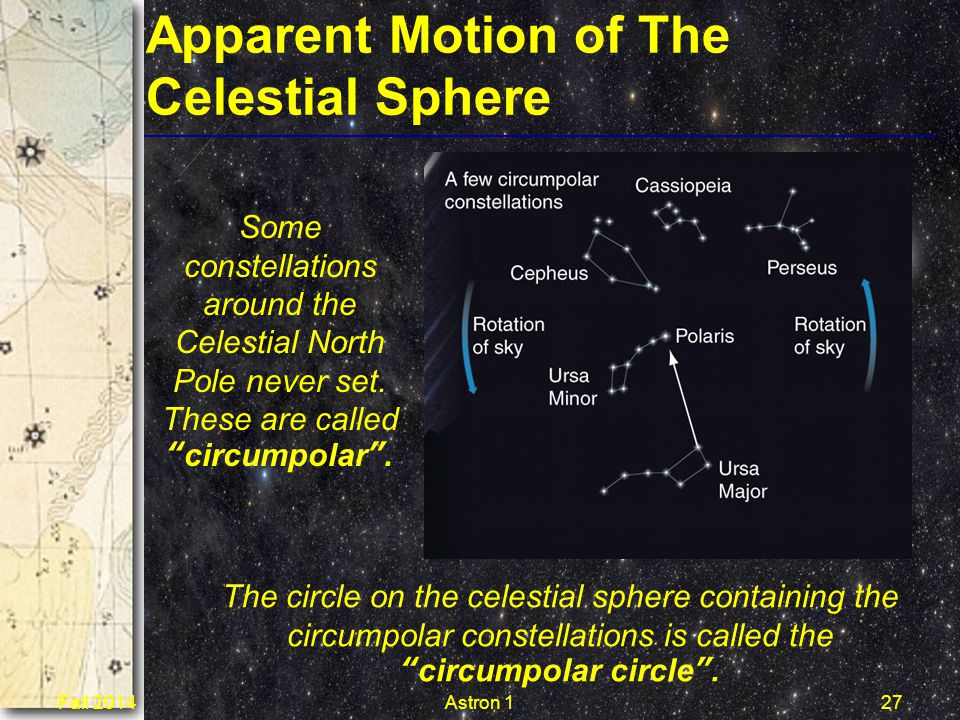 "Apparent Motion of The Celestial Sphere Some constellations around the Celestial North Pole never set. These are called ""circumpolar"". The circle on t"