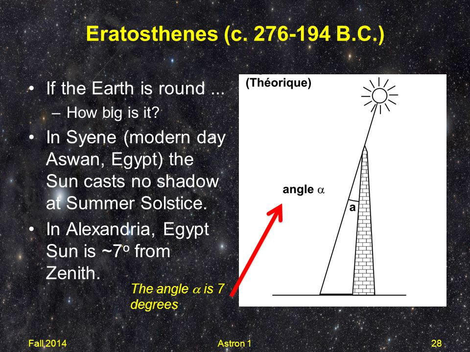 Eratosthenes (c. 276-194 B.C.) If the Earth is round... –How big is it? In Syene (modern day Aswan, Egypt) the Sun casts no shadow at Summer Solstice.