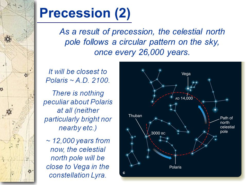 Precession (2) As a result of precession, the celestial north pole follows a circular pattern on the sky, once every 26,000 years. It will be closest