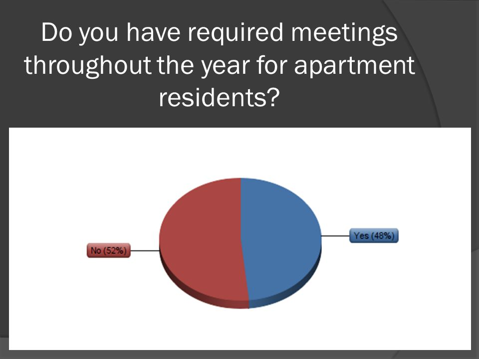 Do you have required meetings throughout the year for apartment residents?