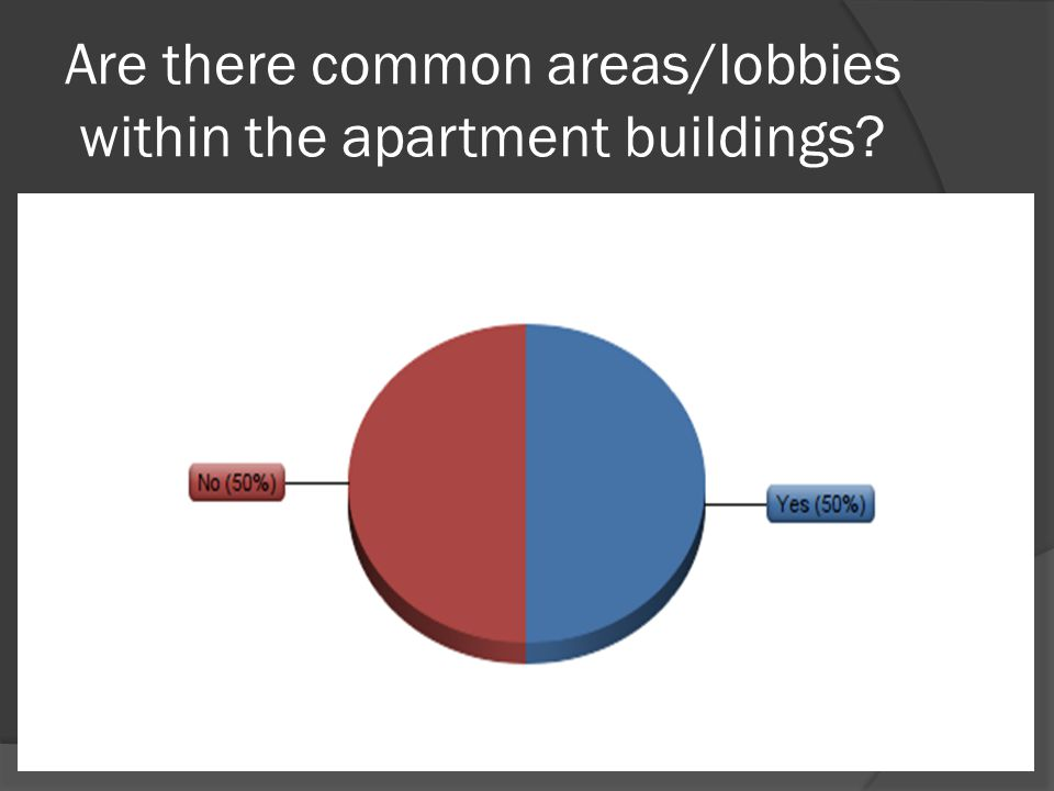 Are there common areas/lobbies within the apartment buildings?