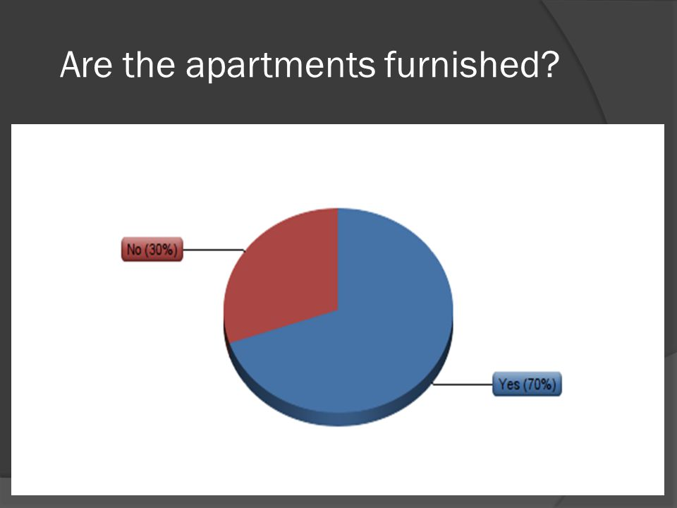 Are the apartments furnished?