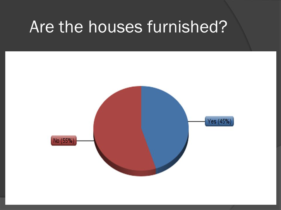 Are the houses furnished?