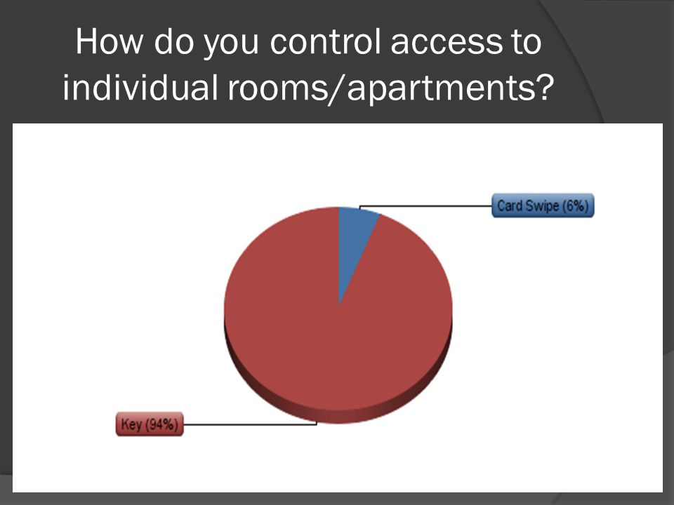 How do you control access to individual rooms/apartments?