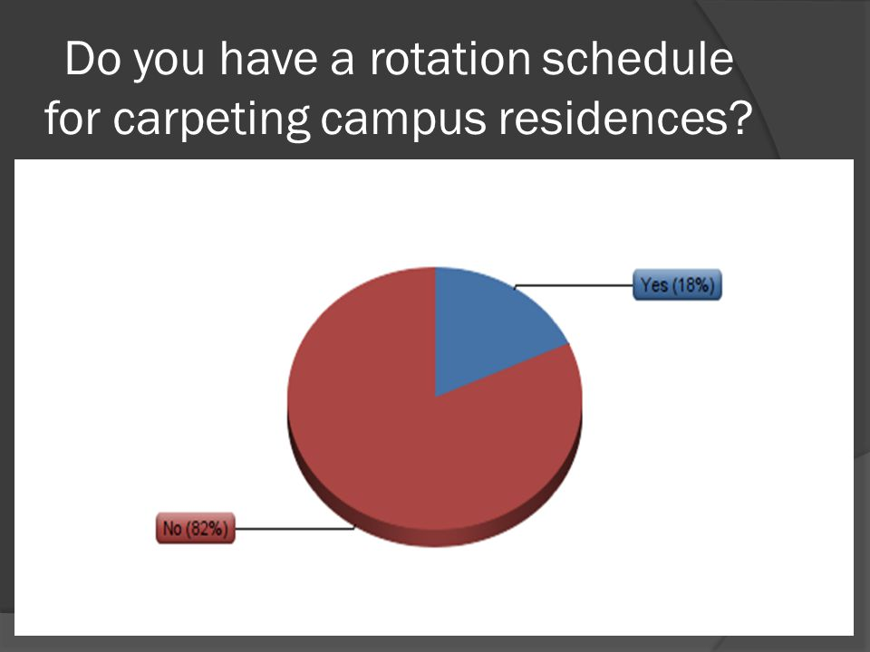 Do you have a rotation schedule for carpeting campus residences