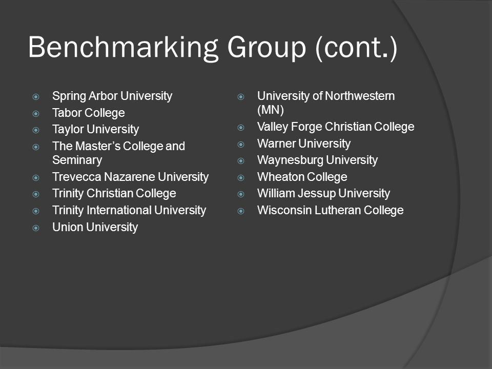 Benchmarking Group (cont.)  Spring Arbor University  Tabor College  Taylor University  The Master's College and Seminary  Trevecca Nazarene University  Trinity Christian College  Trinity International University  Union University  University of Northwestern (MN)  Valley Forge Christian College  Warner University  Waynesburg University  Wheaton College  William Jessup University  Wisconsin Lutheran College