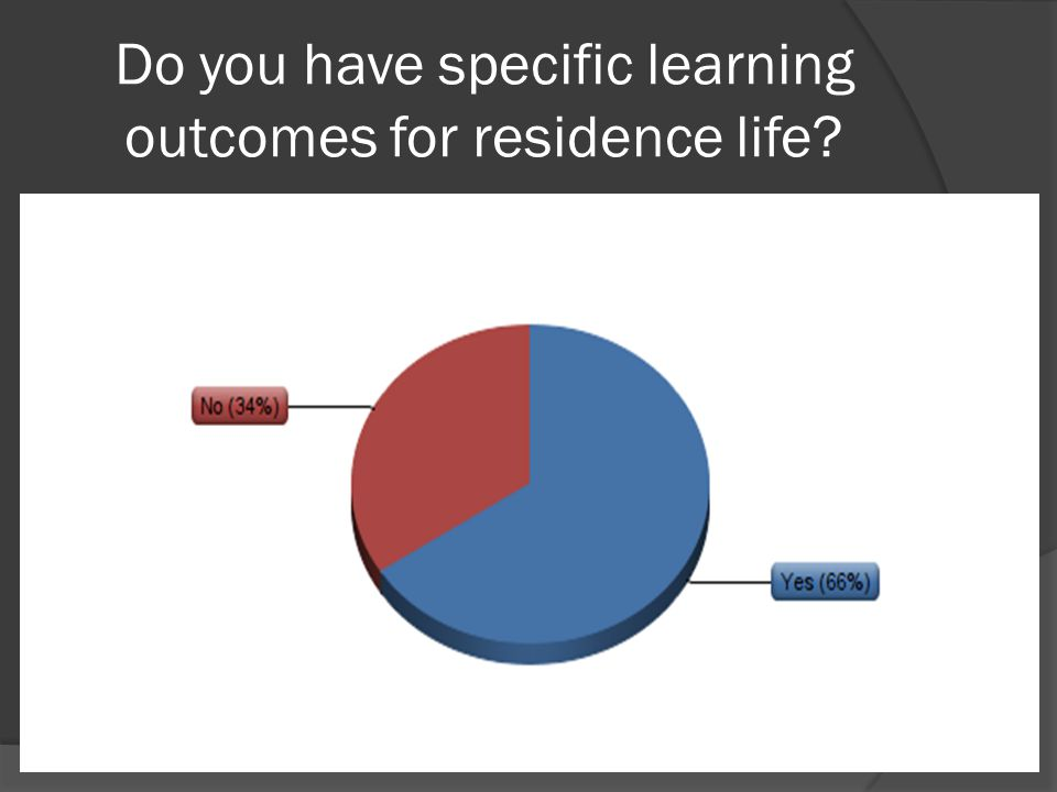 Do you have specific learning outcomes for residence life?