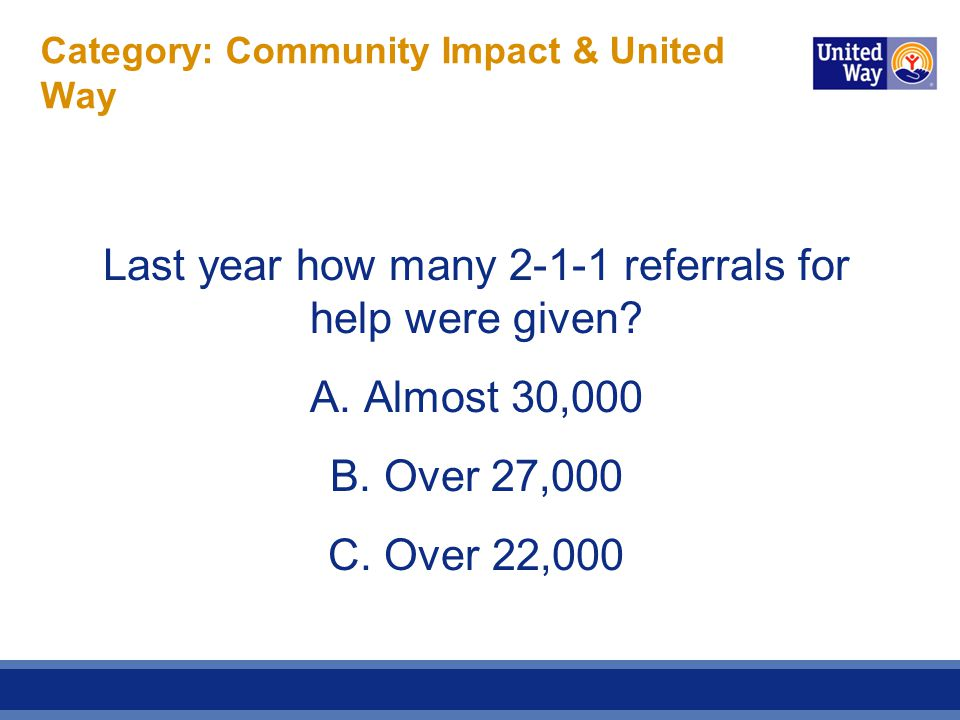 Category: Community Impact & United Way Last year how many 2-1-1 referrals for help were given.