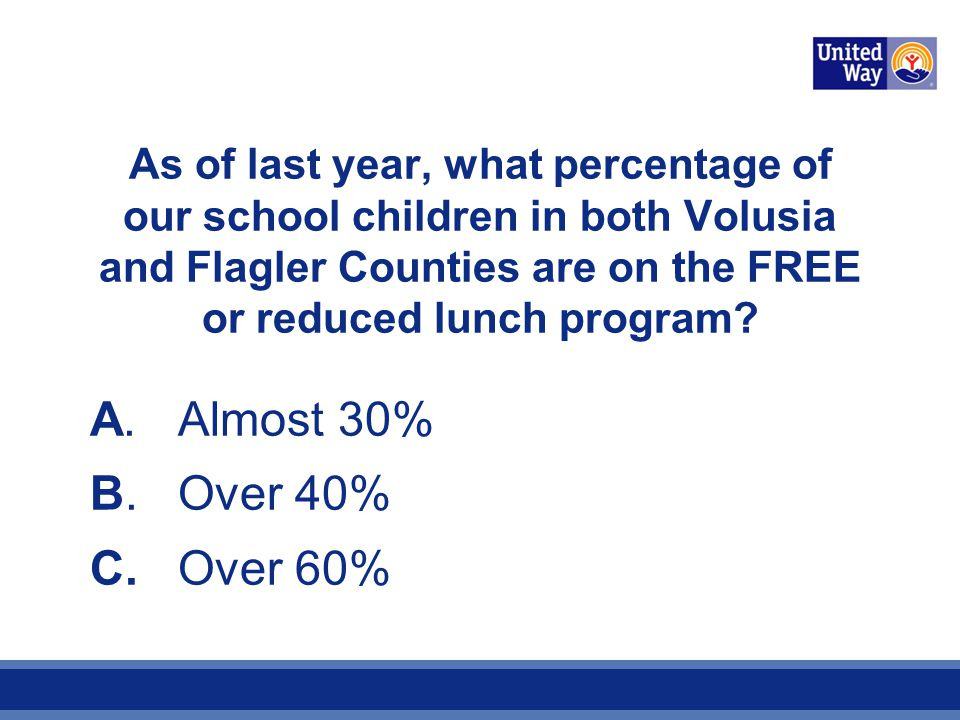 As of last year, what percentage of our school children in both Volusia and Flagler Counties are on the FREE or reduced lunch program.