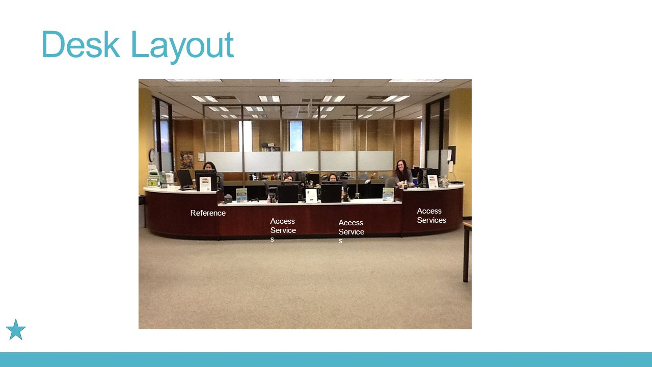 Desk Layout Reference Access Service s