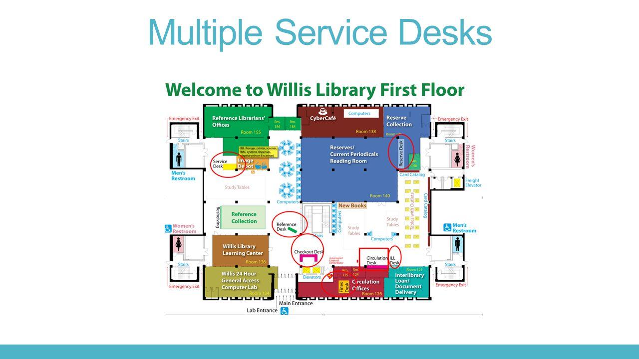 Multiple Service Desks