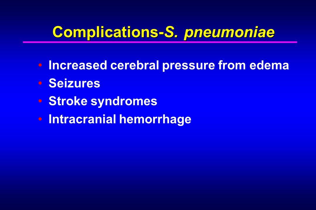 Complications-S.