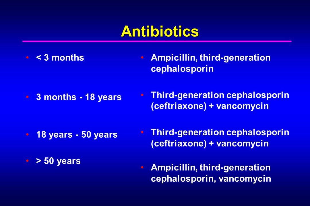 Antibiotics < 3 months 3 months - 18 years 18 years - 50 years > 50 years Ampicillin, third-generation cephalosporin Third-generation cephalosporin (ceftriaxone) + vancomycin Ampicillin, third-generation cephalosporin, vancomycin