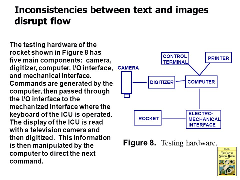 14 Inconsistencies between text and images disrupt flow The testing hardware of the rocket shown in Figure 8 has five main components: camera, digitizer, computer, I/O interface, and mechanical interface.