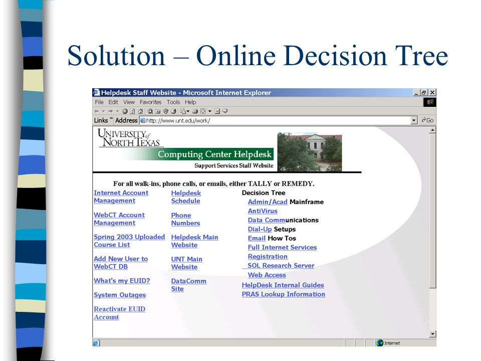 Solution – Online Decision Tree