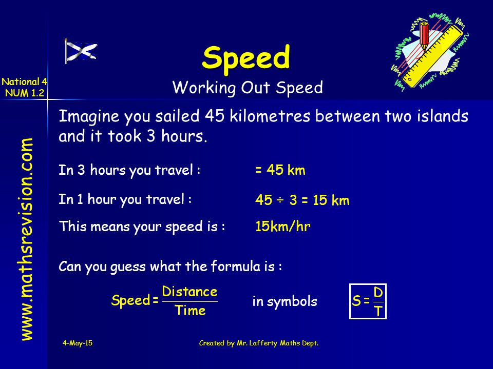 National 4 NUM 1.2 4-May-15Created by Mr. Lafferty Maths Dept. www.mathsrevision.com Speed Working Out Speed Imagine you sailed 45 kilometres between