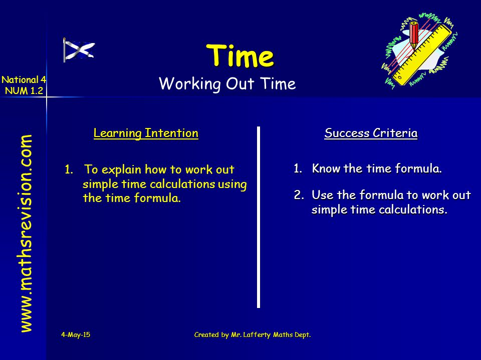 National 4 NUM 1.2 4-May-15Created by Mr. Lafferty Maths Dept. www.mathsrevision.com Learning Intention Success Criteria Time Working Out Time 1. To e