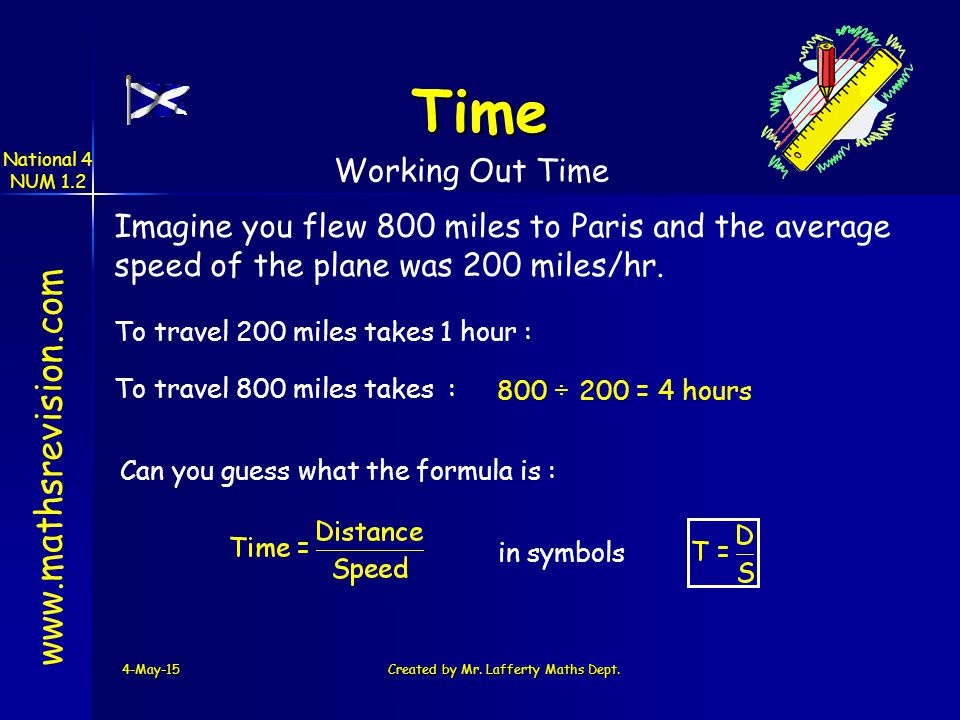 National 4 NUM 1.2 4-May-15Created by Mr. Lafferty Maths Dept. www.mathsrevision.com Time Working Out Time Imagine you flew 800 miles to Paris and the
