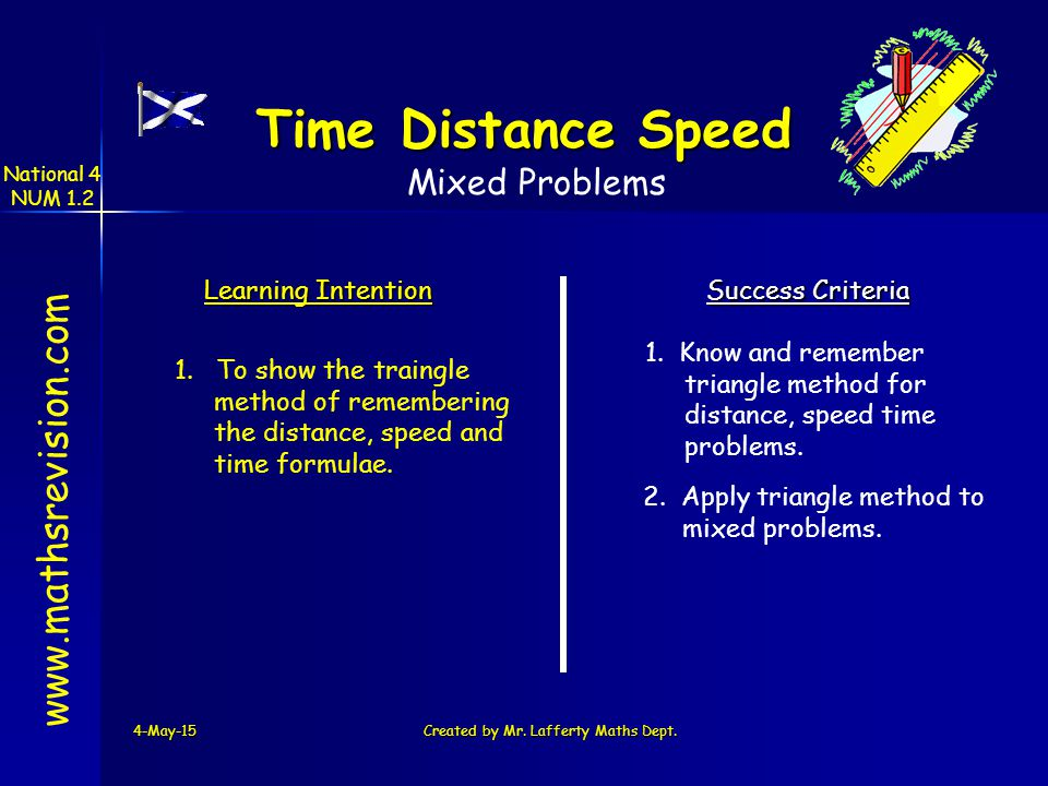 National 4 NUM 1.2 4-May-15Created by Mr. Lafferty Maths Dept. www.mathsrevision.com Learning Intention Success Criteria 1. To show the traingle metho