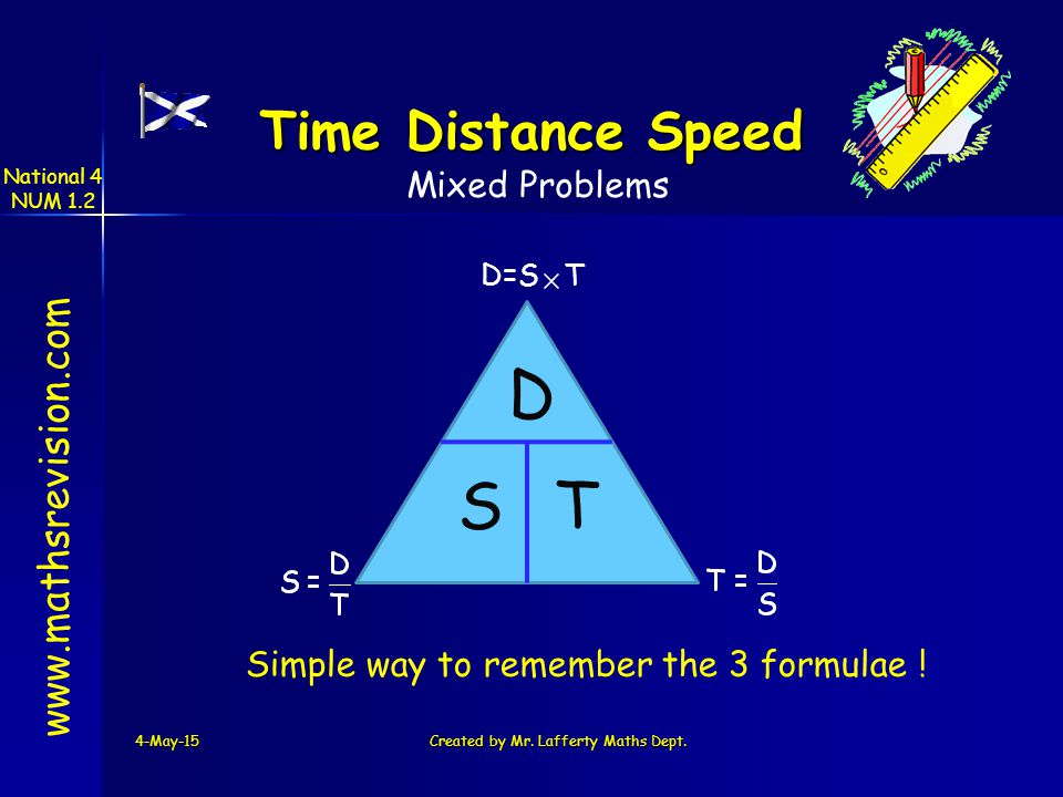 National 4 NUM 1.2 4-May-15Created by Mr. Lafferty Maths Dept. www.mathsrevision.com Time Distance Speed Mixed Problems D ST Simple way to remember th
