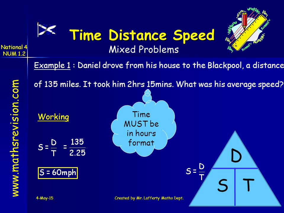 National 4 NUM 1.2 4-May-15Created by Mr. Lafferty Maths Dept. www.mathsrevision.com Time Distance Speed Mixed Problems Example 1 : Daniel drove from