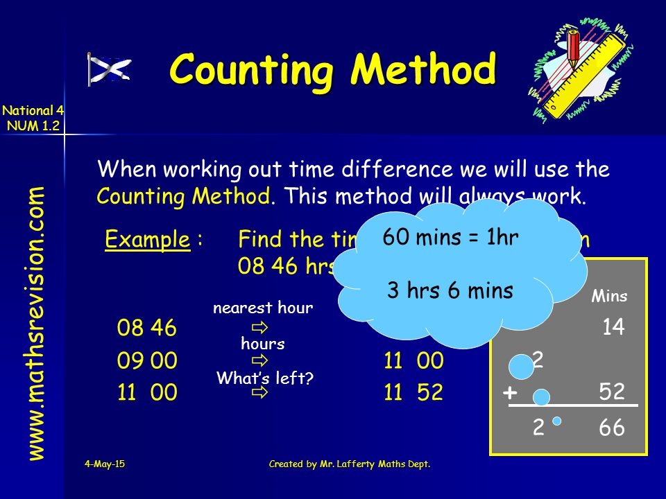 National 4 NUM 1.2 4-May-15Created by Mr. Lafferty Maths Dept. www.mathsrevision.com Counting Method When working out time difference we will use the
